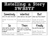 Retelling Somebody, Wanted, But, So, Then, Finally (SWBSTF)