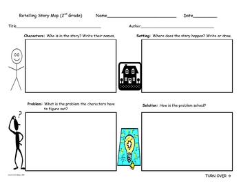 Retelling Story Map for 2nd Grade