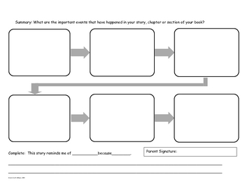 Retelling Story Map for 4th and 5th Grade