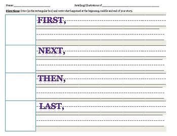 Retelling Story Worksheet