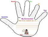 Retelling/ Summaring Hand- Somebody Wanted but So Then...