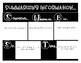 Retelling/ Summarizing Bilingual Graphic Organizer