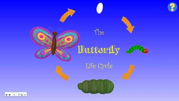 Retelling - The Very Hungry Caterpillar - Clipart & SmartBoard Activity