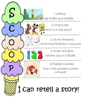 Retelling Worksheet