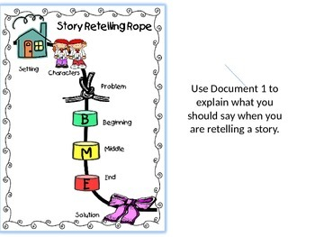 Retelling Writing/DBQ
