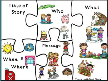 Retelling Your Story