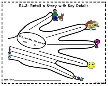 Retelling a Story Anchor and Process Charts