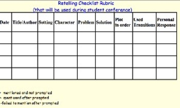 Retelling a Story: For Better Text Comprehension