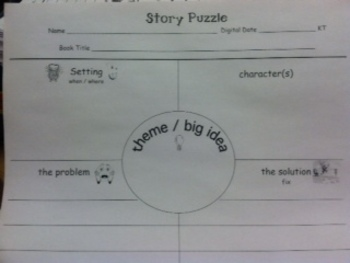 Retelling is Like Putting a Story Puzzle Together