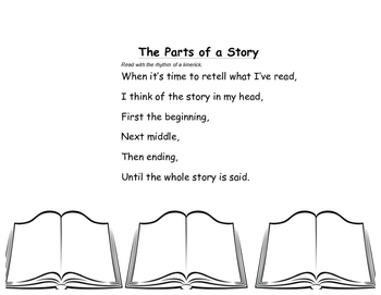 Retelling parts of a story poem