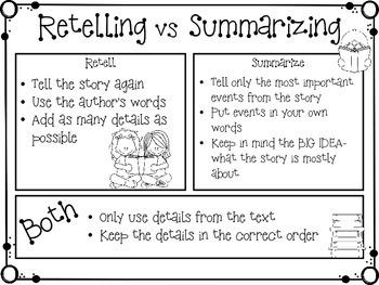 FREE Retelling vs Summarizing Graphic Organizer