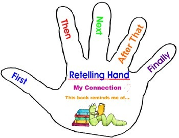 Retelling/Sequence Hand