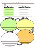 Retelling/Summarizing Activity Template-Color Coded