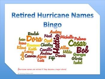 Retired Hurricane Names BINGO
