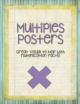 Retro Chic Multiples Posters