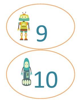 Retro Robot Number Line 1-20