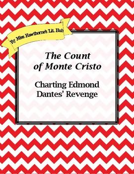 Revenge Chart for The Count of Monte Cristo