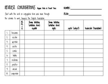 Reverse Conjugations Worksheet - Regular Spanish Verbs in Present Tense
