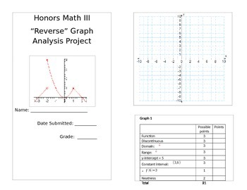 """Reverse"" Graph Analysis Project"