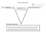 Reverse V Diagram