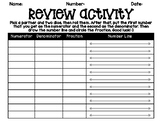 Review Activity Over Fractions