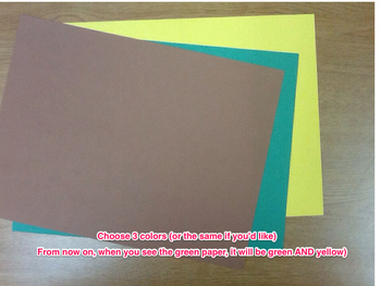 Review Booklet Foldable How-To