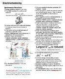 Review Booklet for the AP Chemistry Exam (Checklist of Con