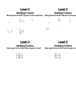 Review Cards - Functions (1)