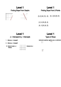 Review Cards - Functions (2)