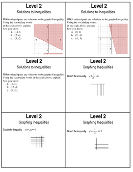 Review Cards - Inequalities