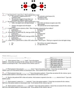 Review Day Question Sheet for Intermolecular Forces (IMFs) in AP Chemistry