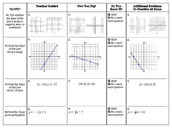 Review: Do You Know It? (Linear Functions & Slope)