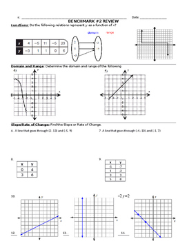 Review: Domain, Slope, Linear Functions, Inequalities, Transformations, Corr
