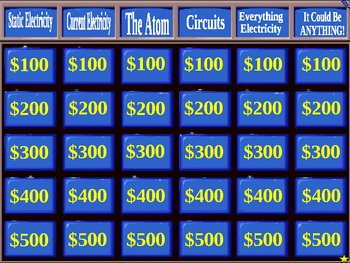 Review Electricity with Jeopardy