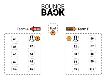 """""""Bounce Back"""" — A Team-Based Review Game"""