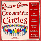 Review Game: Concentric Circles for Middle School (Grades