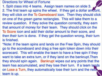 Review Game: Wheel of Fortune