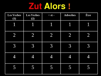 Review Game-Zut Alors!