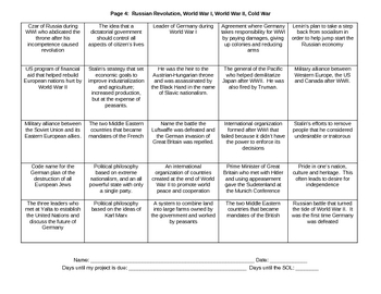 Review Grids Modern World History (SOL/End of Course)