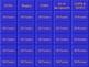 Review Jeopardy Avancemos 2 Unit 1 Lesson 1