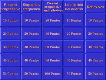 Review Jeopardy Avancemos 2 Unit 2 Lesson 2