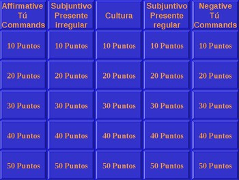 Review Jeopardy Avancemos 2 Unit 6