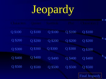 Review Jeopardy Game for novel Of Mice & Men