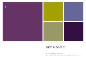 Review Parts of Speech