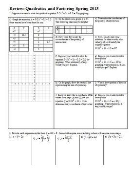 Review Quadratics and Factoring Spring 2013