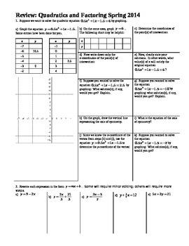 Review Quadratics and Factoring Spring 2014 (Editable)
