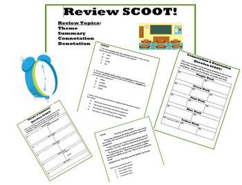 Review Scoot- Theme, Summary, Connotation, Denotation