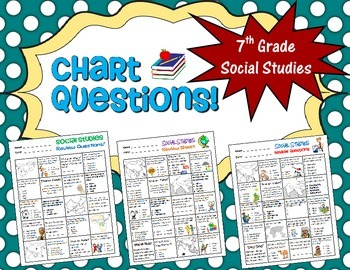 Review Worksheets for 7th Grade Social Studies in Georgia