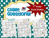 Review Worksheets for 7th Grade Social Studies in Georgia