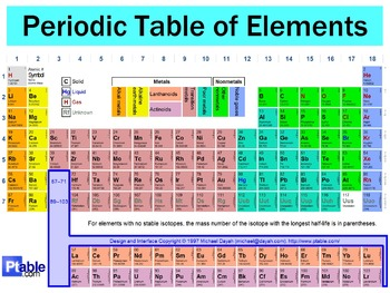 Review and Reinforce Metals and Nonmetals